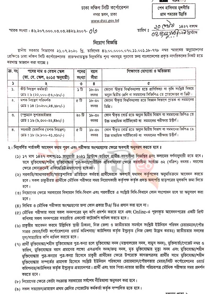 Dhaka South City Corporation Job Circular 2021